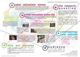 Graphic Design |Relocalism Poster (2013) Rachel K Gillies